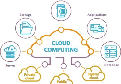 Les meilleurs grossistes de cloud Computing